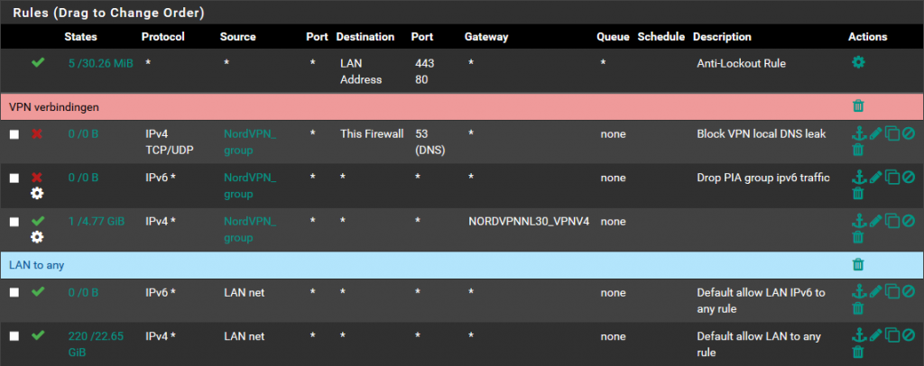 Configure pFsense to tunnel all internet traffic from specific hosts